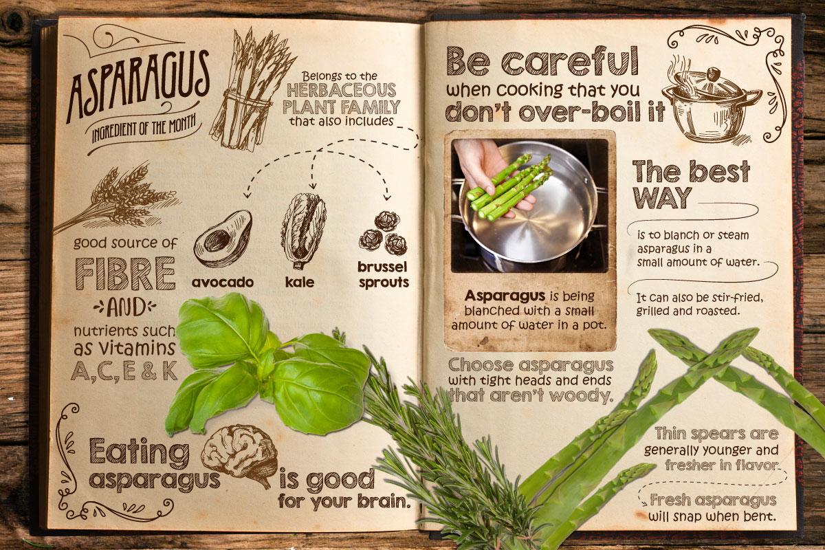 Asparagus-fb-Header