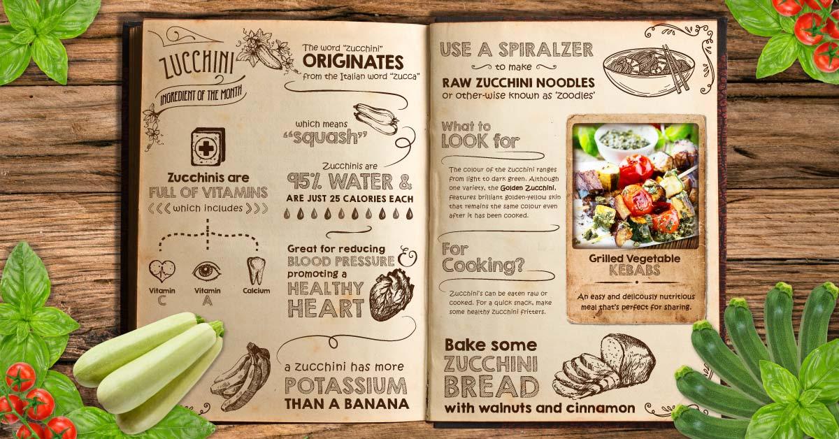 OF-zucchini-fb-1200x628